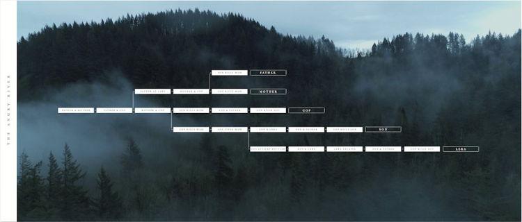 Angry River : Η διαδραστική ταινία που «μαντεύει» από το βλέμμα σου ποιο θες να είναι το τέλος της και διαμορφώνει το σενάριο της